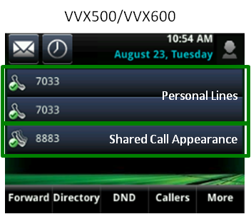shared call appearance